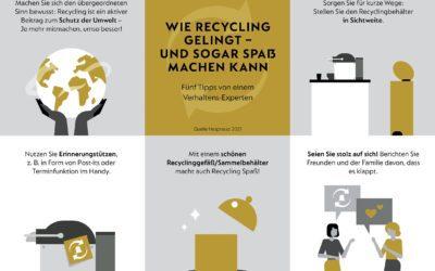 Recycling lebt vom Mitmachen